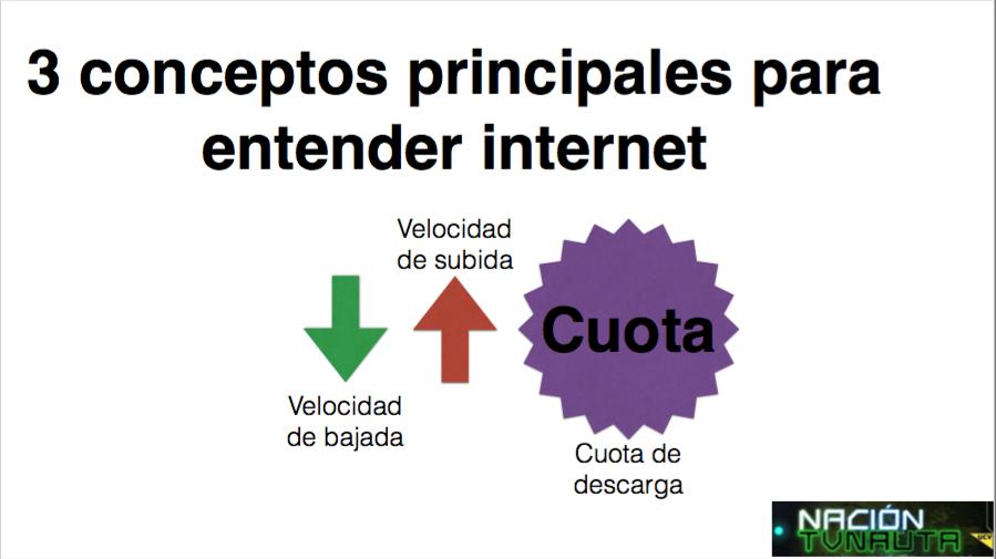 Como funciona Internet Nación TVNAUTA